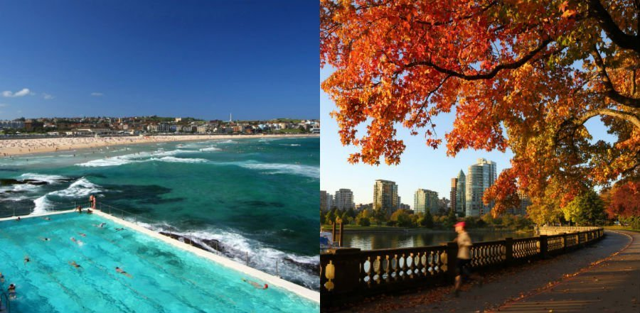 Australia vs Canada